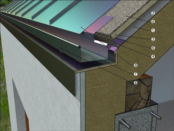 屋顶的结构详解#坡屋顶 #屋顶 #屋顶设计
