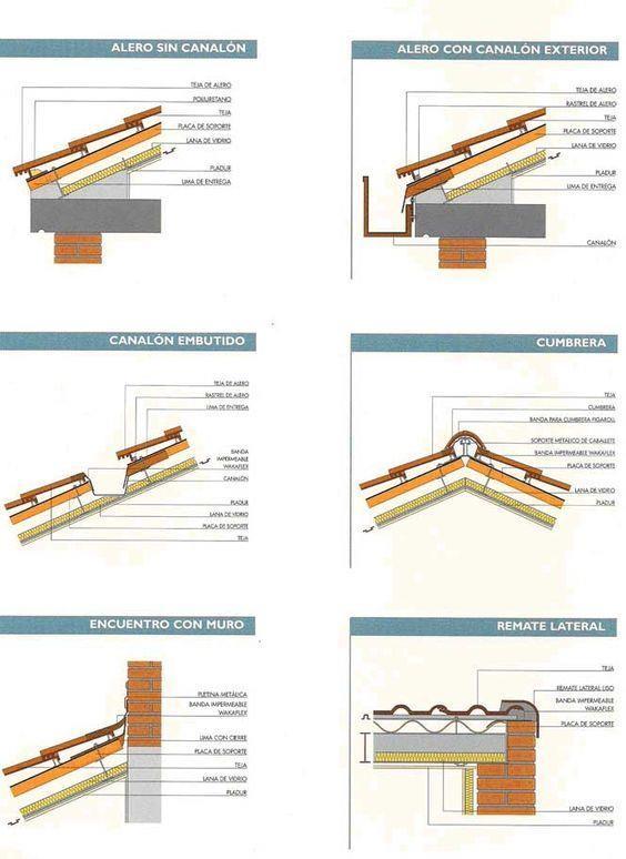 多种檐沟位置和做法设计#坡屋顶 #屋顶 #屋顶设计