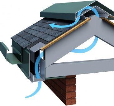 屋顶的通风透气#坡屋顶 #屋顶 #屋顶设计