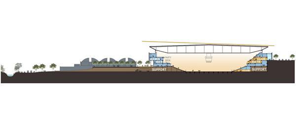 德克萨斯大学总体规划