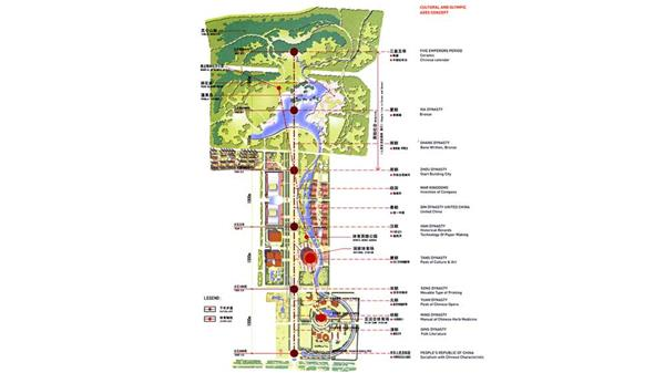HHDesign  北京奥林匹克公园规划设计