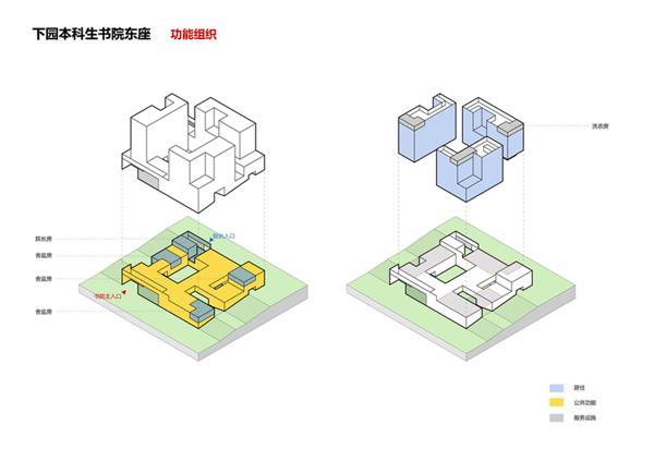 香港中文大学学生宿舍