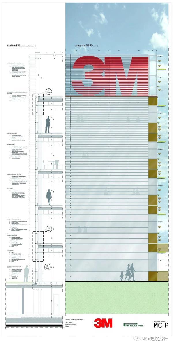 MC A建筑事务所 3M意大利总部:我们不只有口罩,更有可持续的理念!