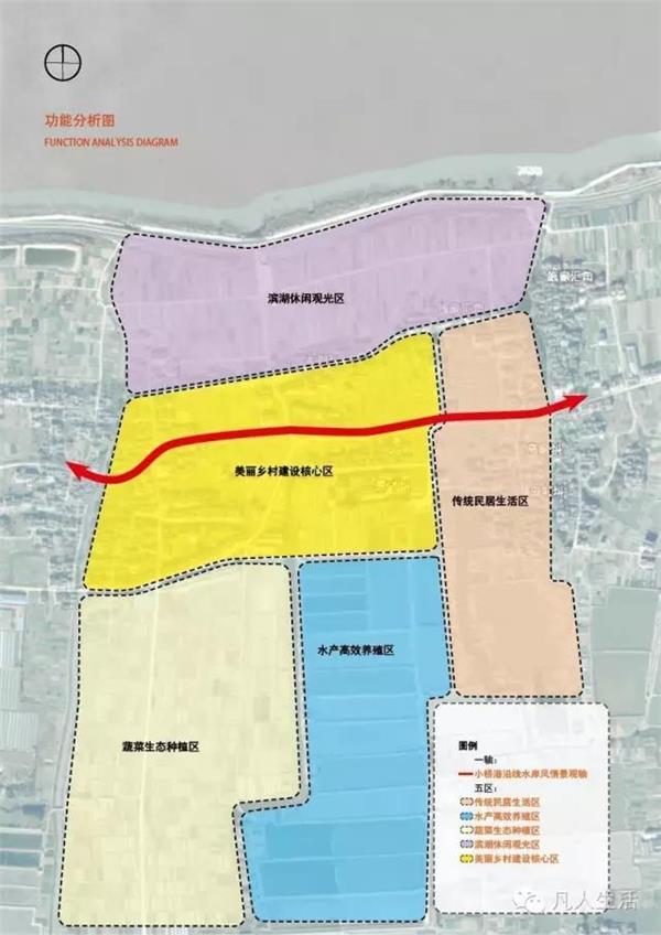 湖州市高新区杨溇村美丽乡村景观规划设计方案