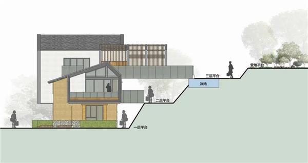 土坯房改造而成的民宿 | 戴家山倚云山舍