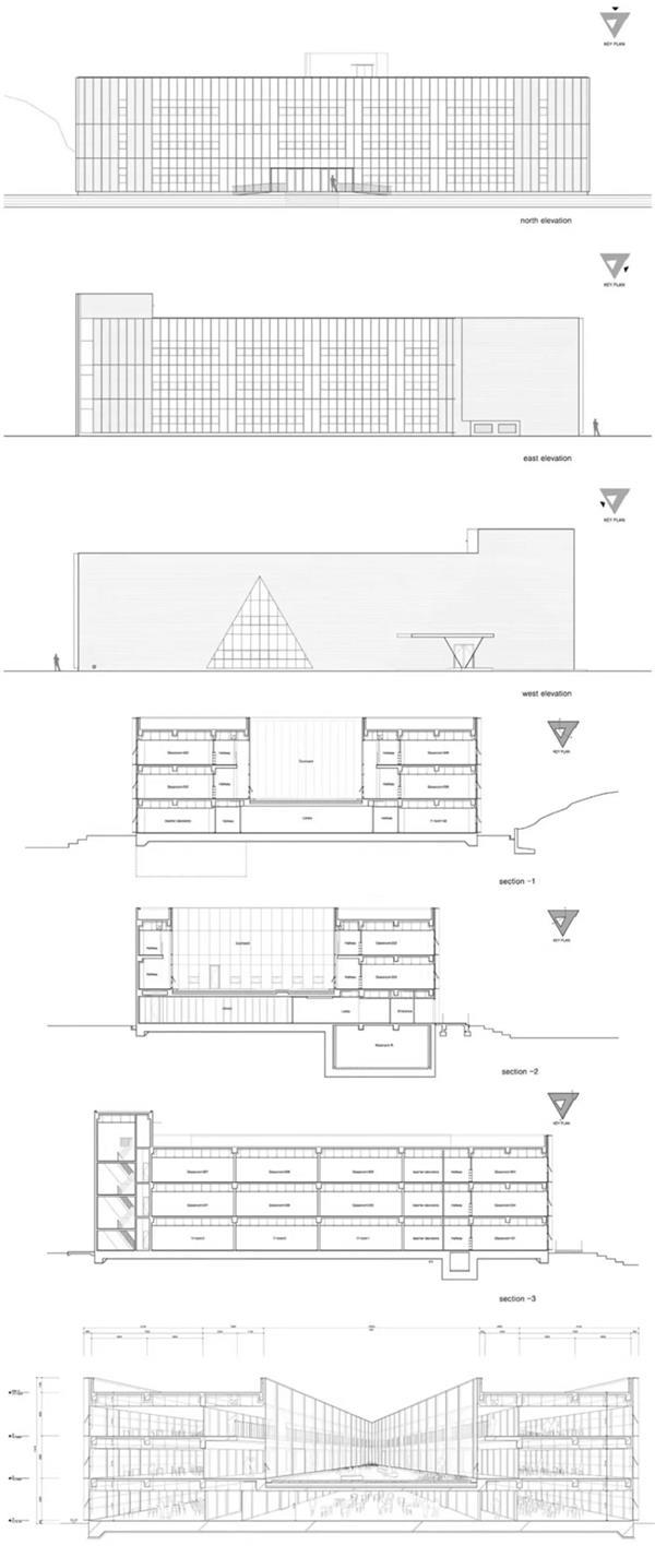 三角形学校,韩国