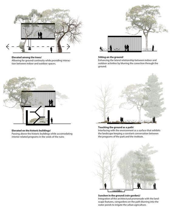 社区公建设计参考