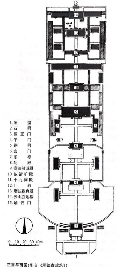 正宫平面图