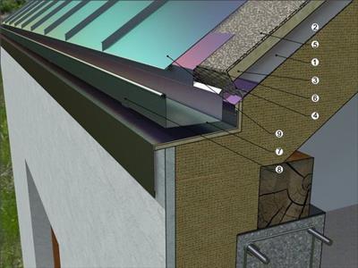 屋顶的结构详解