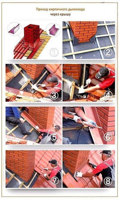 屋顶烟囱部位的防水处理