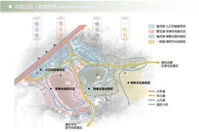 战旗村·镜花湖规划设计方案