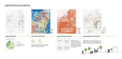 空气质量、规划与空间平等:方塔纳城市绿地规划