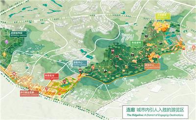 Citylife Masterplan - Libeskind