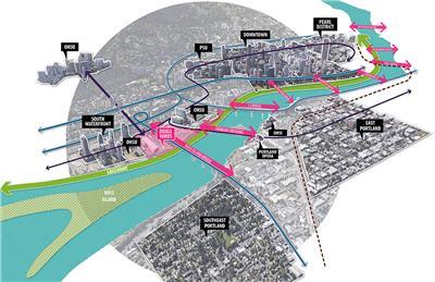 Masterplan - urban regeneration