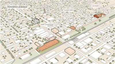 Planning & Community Development